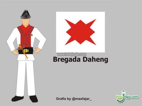 Kampung Bregada Kraton