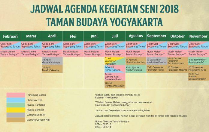 Jadwal Agenda Kegiatan Seni