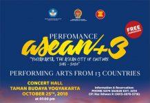Performance Asean+3