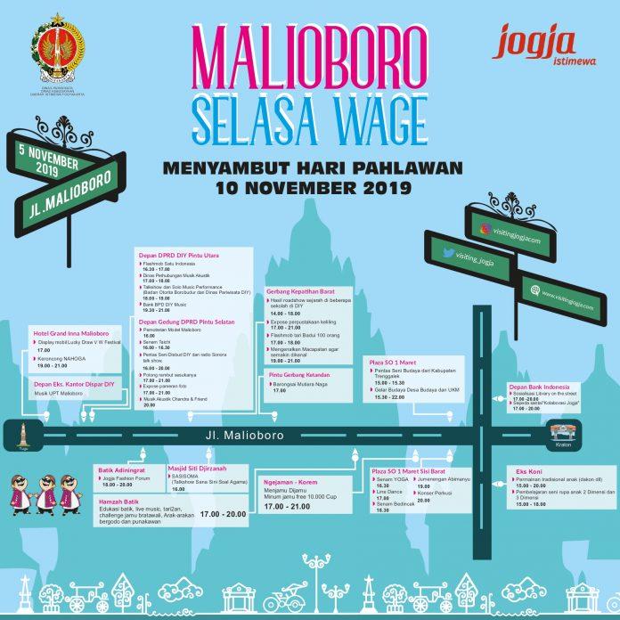 Malioboro Selasa Wage